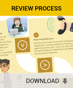 review-process-download